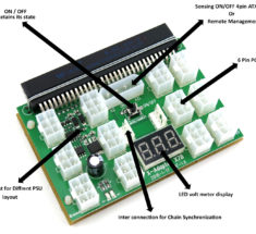 Diagram of X7B breakout board features